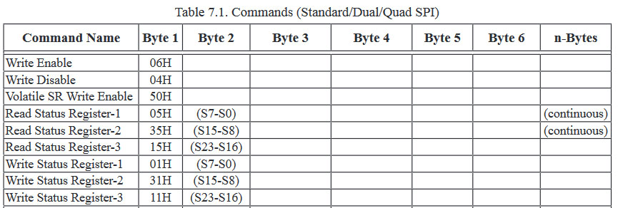 GD25Q128_commands.jpg